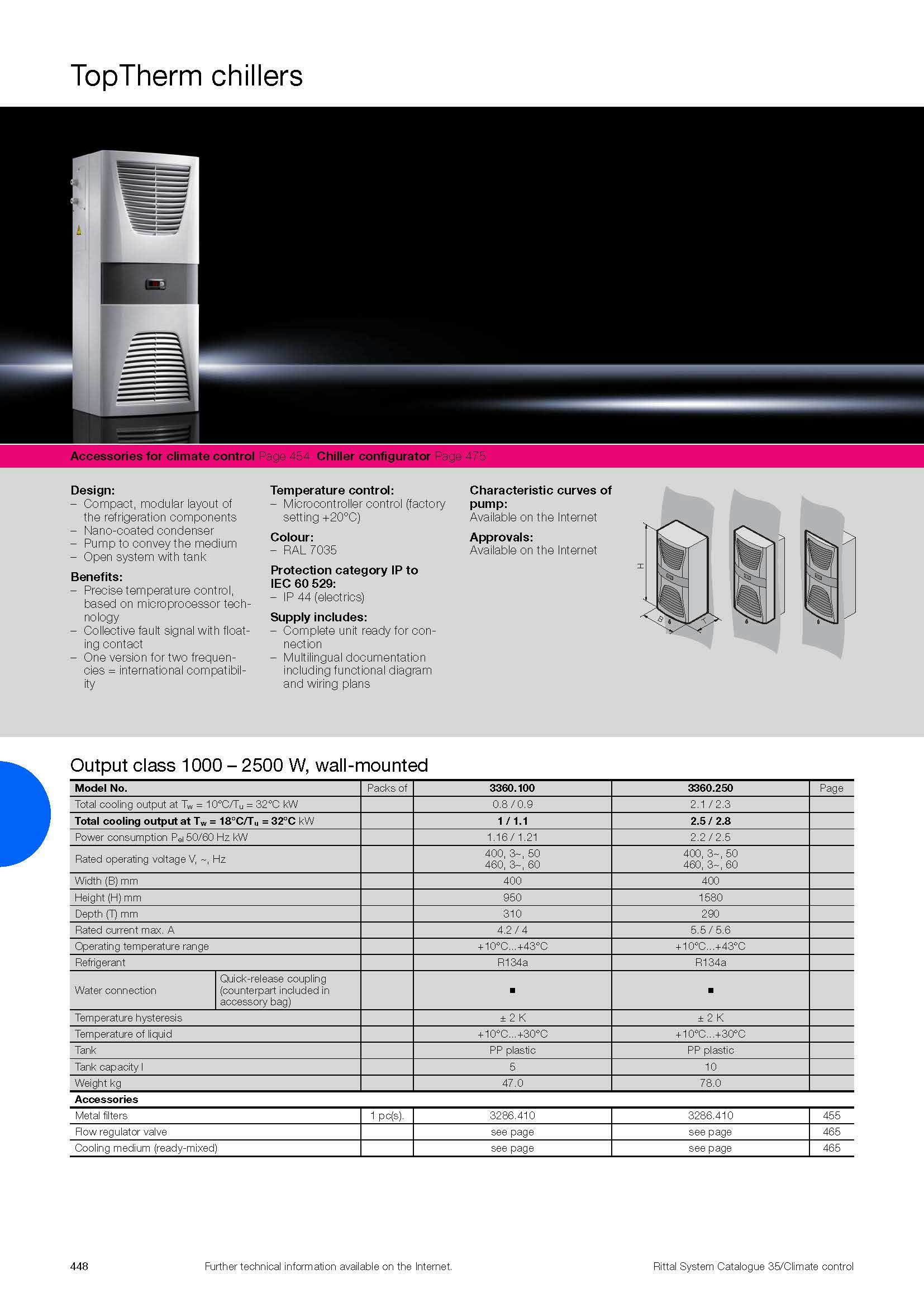 TopTherm chillers  (Output class1000 – 2500 W, wall-mounted )